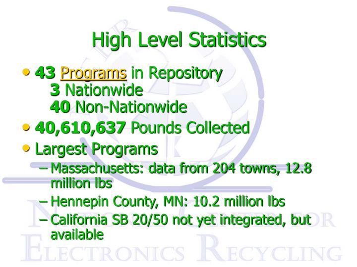 High Level Statistics