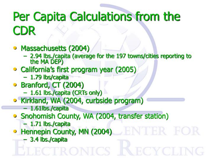 Per Capita Calculations from the CDR