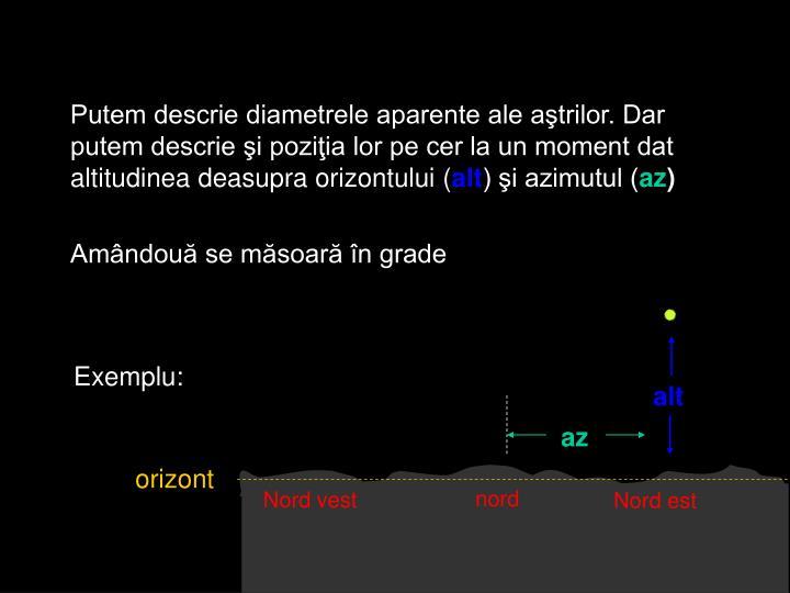 Putem descrie diametrele aparente ale aştrilor. Dar putem descrie şi poziţia lor pe cer la un moment dat  altitudinea deasupra orizontului (