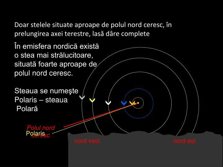 În emisfera nordică există o stea mai strălucitoare, situată foarte aproape de polul nord ceresc.