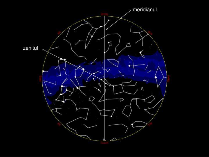 meridianul