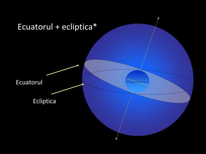 Ecuatorul + ecliptica*