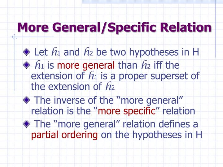 More General/Specific Relation