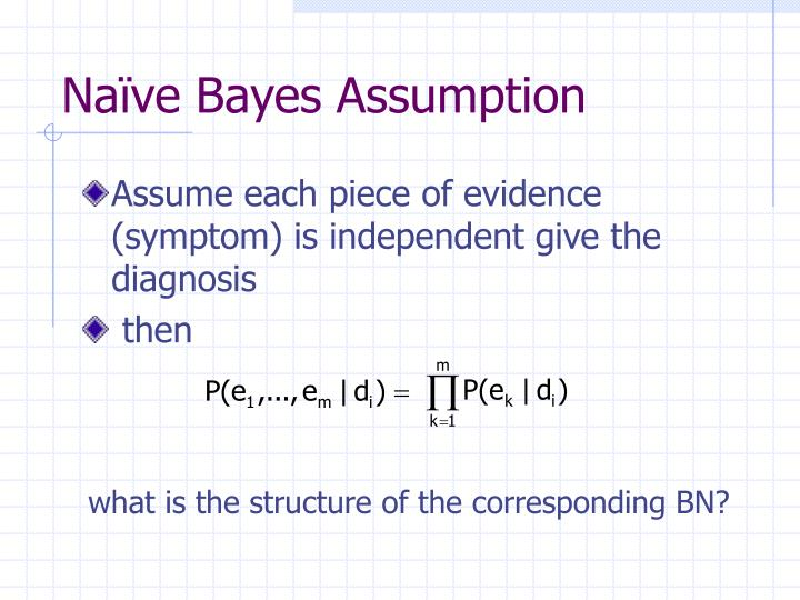 Naïve Bayes Assumption