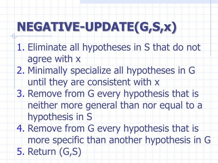 NEGATIVE-UPDATE(G,S,x)