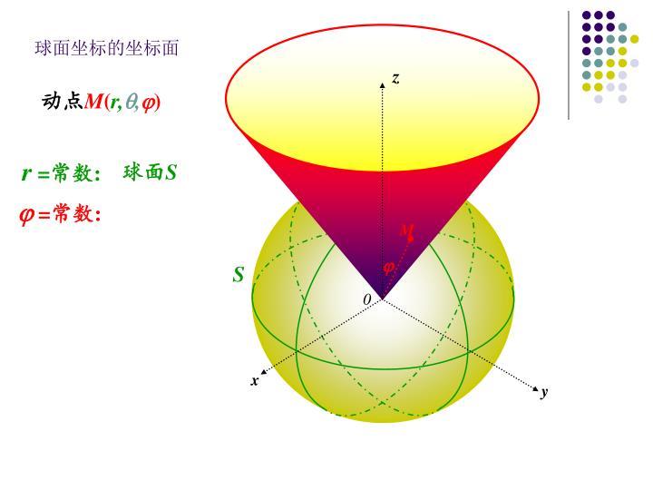 球面坐标的坐标面