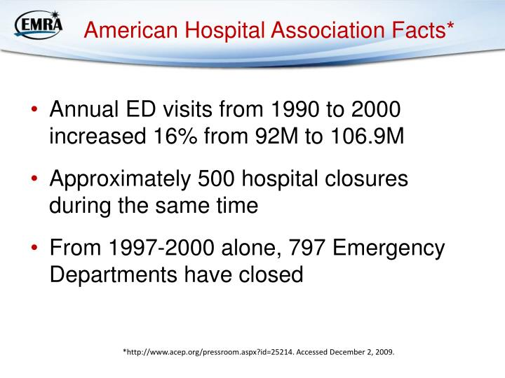 American Hospital Association Facts*