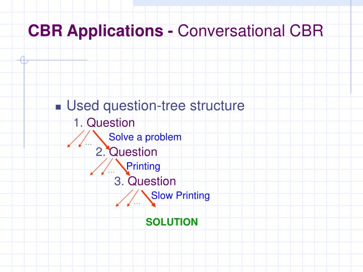 CBR Applications -