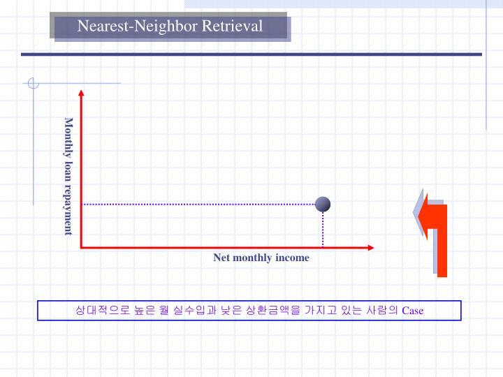 Nearest-Neighbor Retrieval