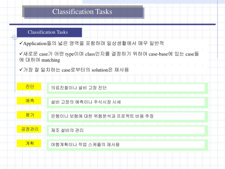 Classification Tasks
