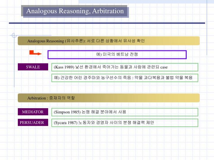Analogous Reasoning, Arbitration