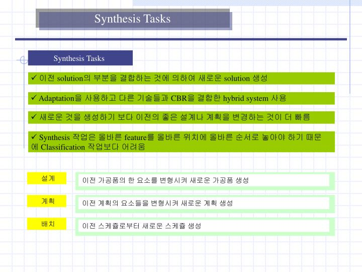 Synthesis Tasks