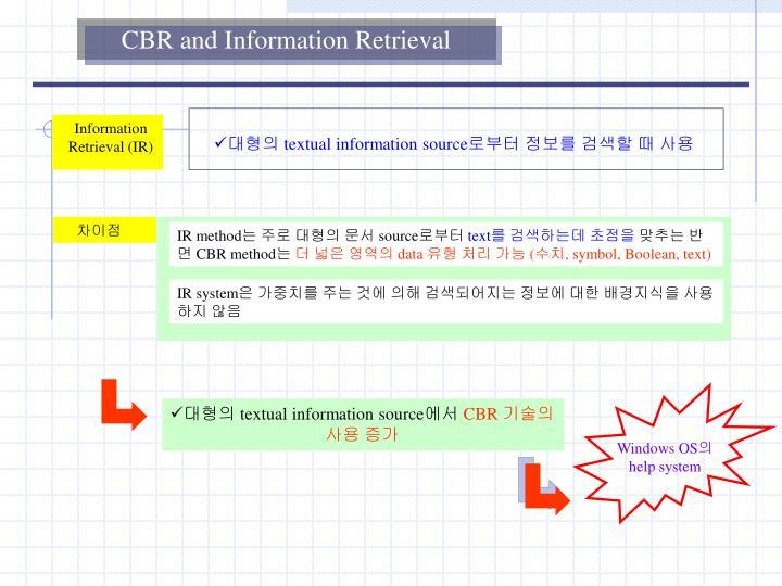 CBR and Information Retrieval