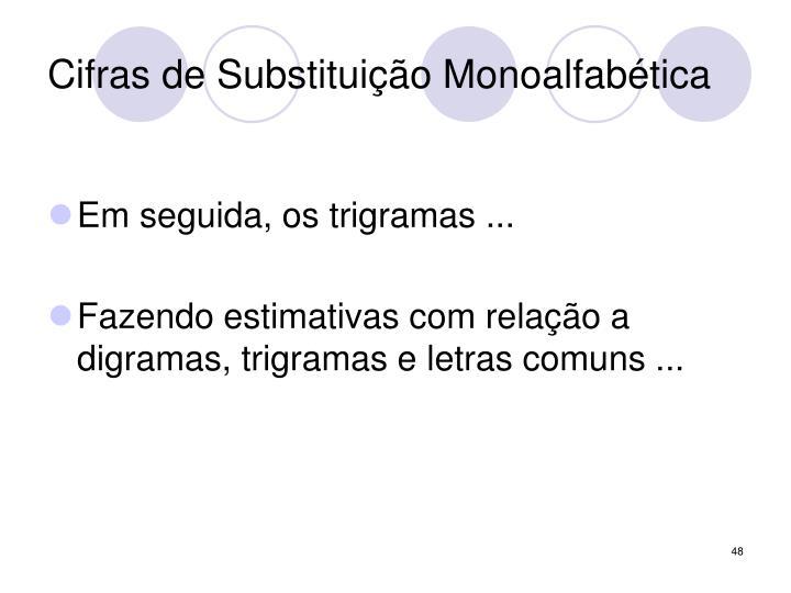 Cifras de Substituição Monoalfabética