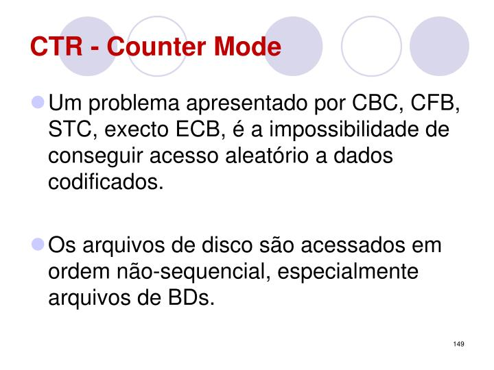 CTR - Counter Mode