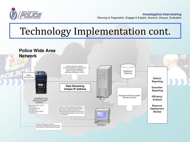 Technology Implementation cont.