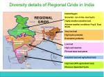 diversity details of regional grids in india