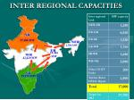 inter regional capacities