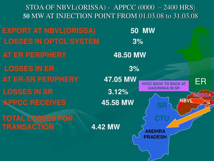 STOA OF NBVL(ORISSA) -  APPCC (0000  – 2400 HRS
