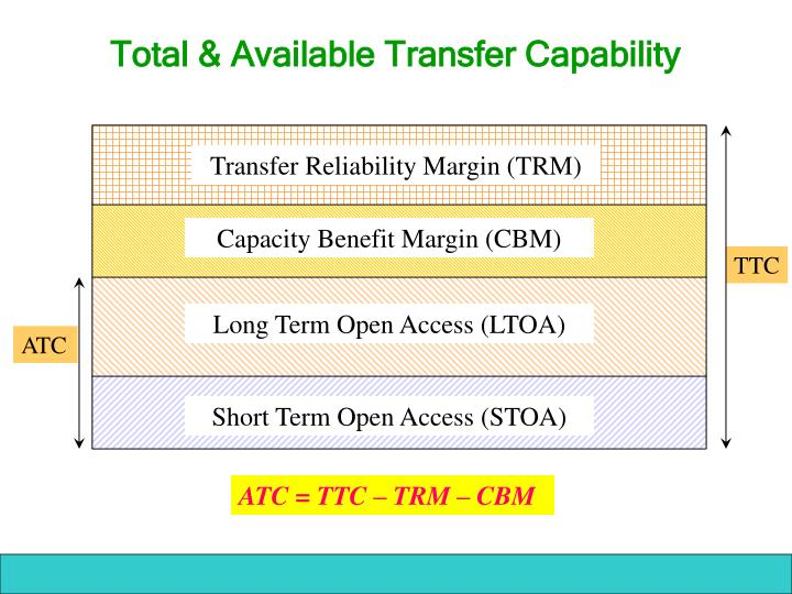 Total & Available Transfer Capability