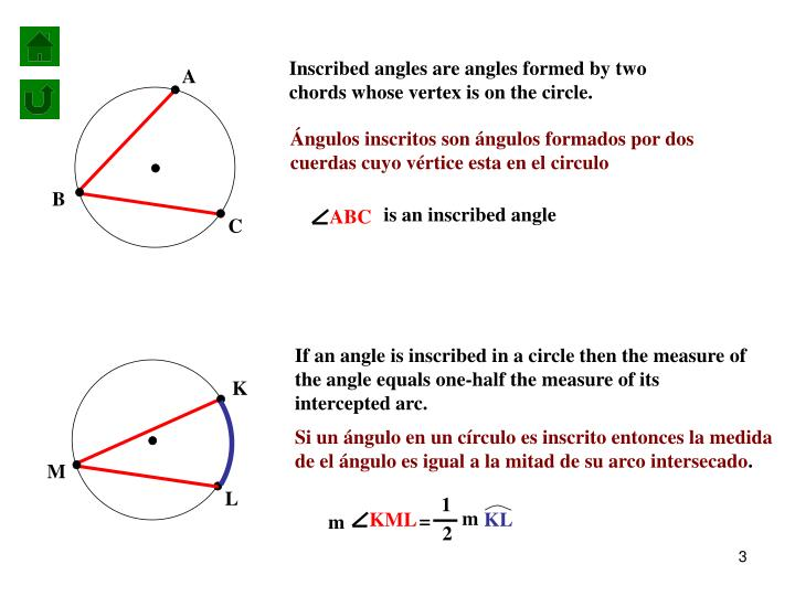 Inscribed angles are angles formed by two chords whose vertex is on the circle.