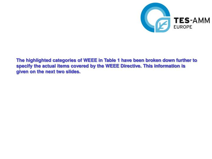 The highlighted categories of WEEE in Table 1 have been broken down further to specify the actual items covered by the WEEE Directive. This information is given on the next two slides.