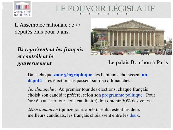 Le pouvoir législatif