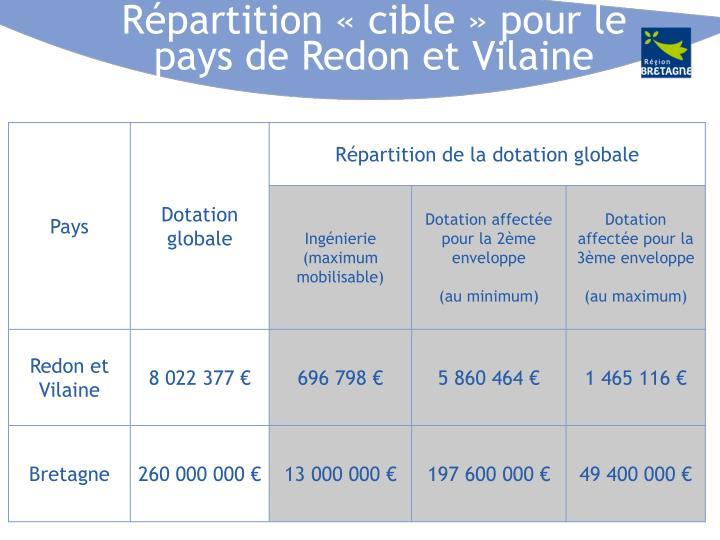 Répartition «cible» pour le pays de Redon et Vilaine