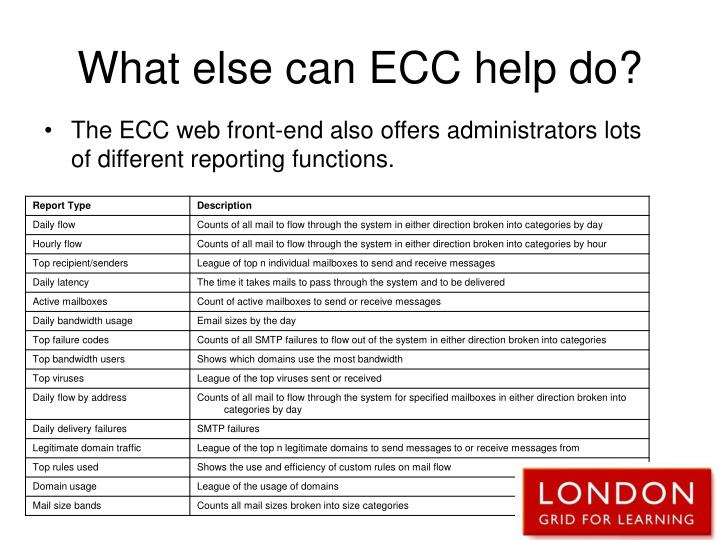 What else can ECC help do?