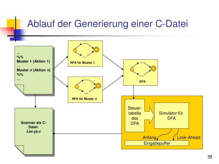 Ablauf der Generierung einer C-Datei