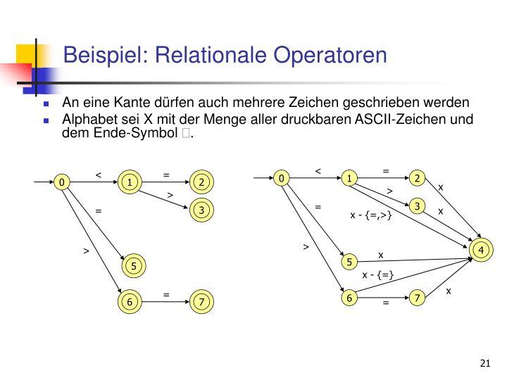 Beispiel: Relationale Operatoren