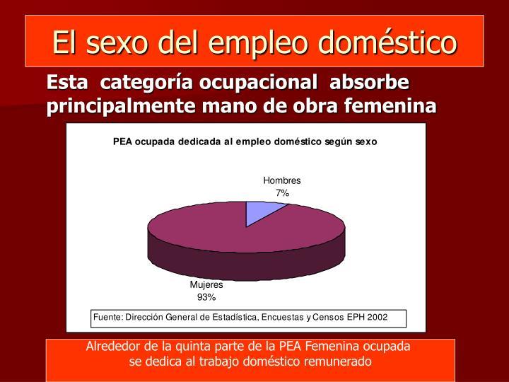 El sexo del empleo doméstico