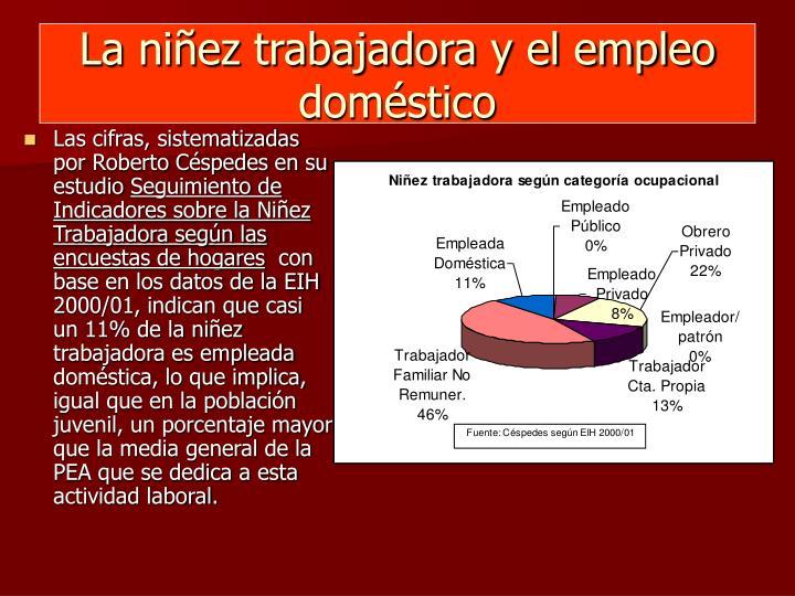 La niñez trabajadora y el empleo doméstico
