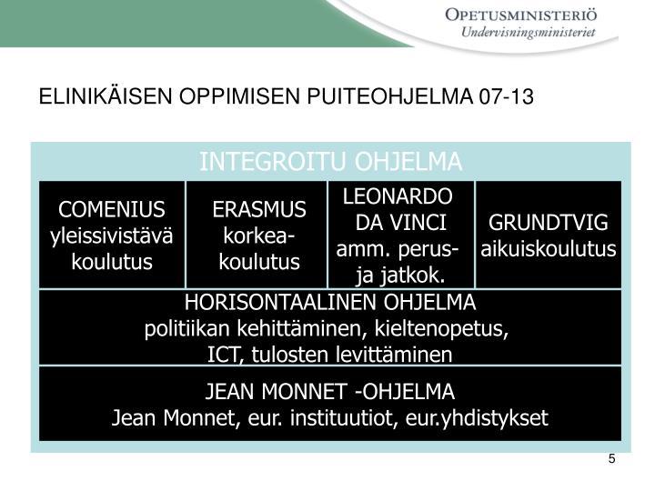 ELINIKÄISEN OPPIMISEN PUITEOHJELMA 07-13