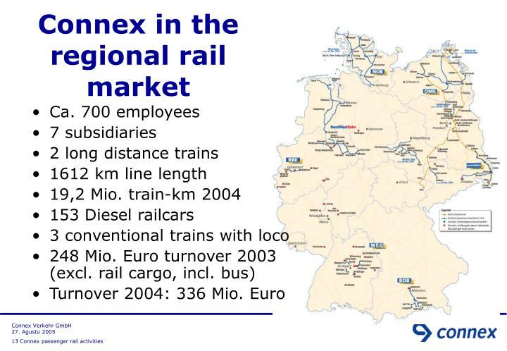 Connex in the regional rail market
