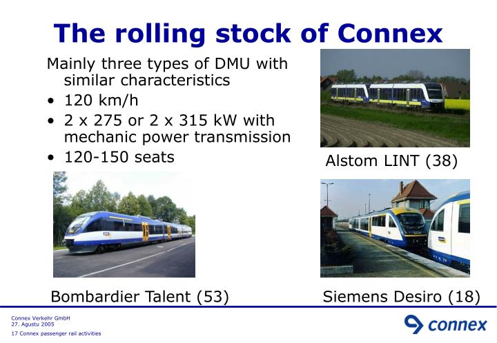 The rolling stock of Connex