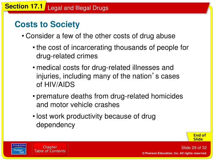Costs to Society