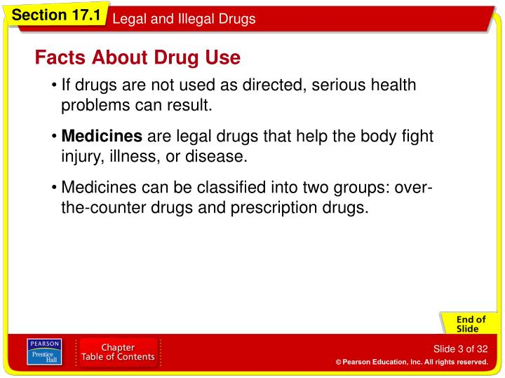 Facts about drug use