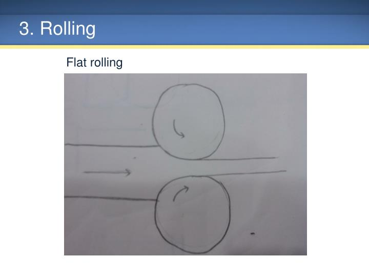 3. Rolling