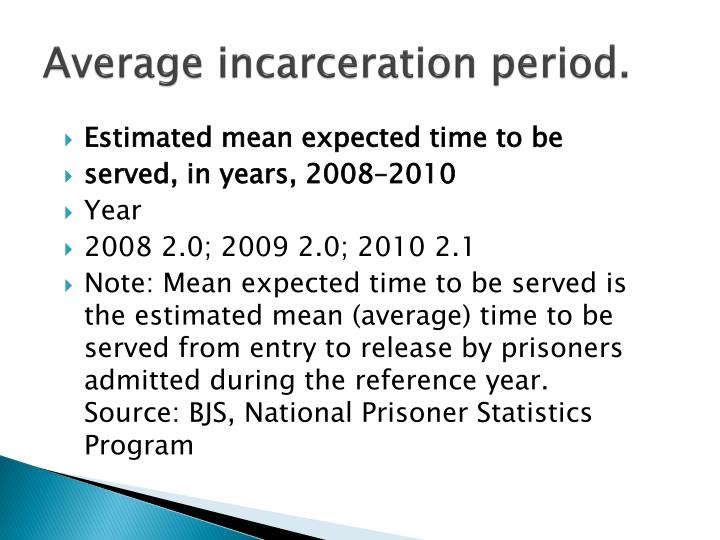 Average incarceration period.