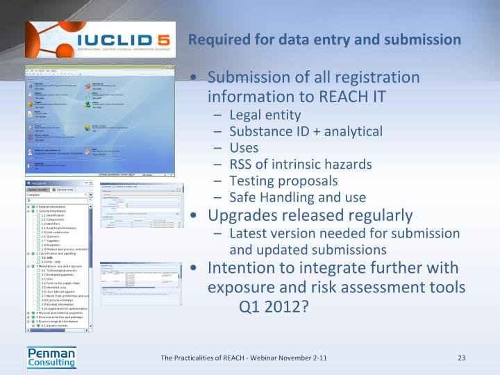 Required for data entry and submission