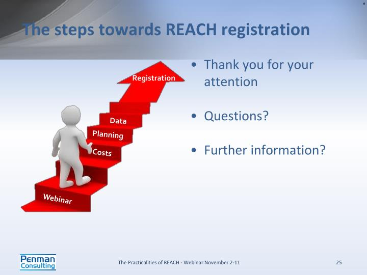 The steps towards REACH registration