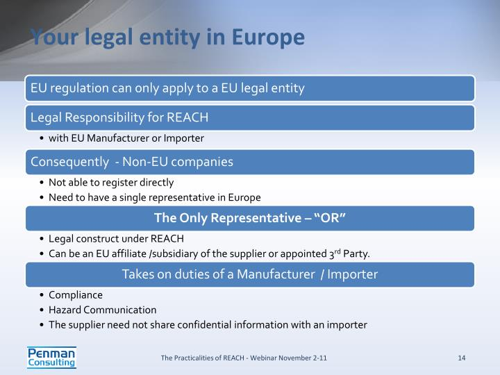 Your legal entity in Europe