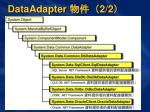 dataadapter 2 2