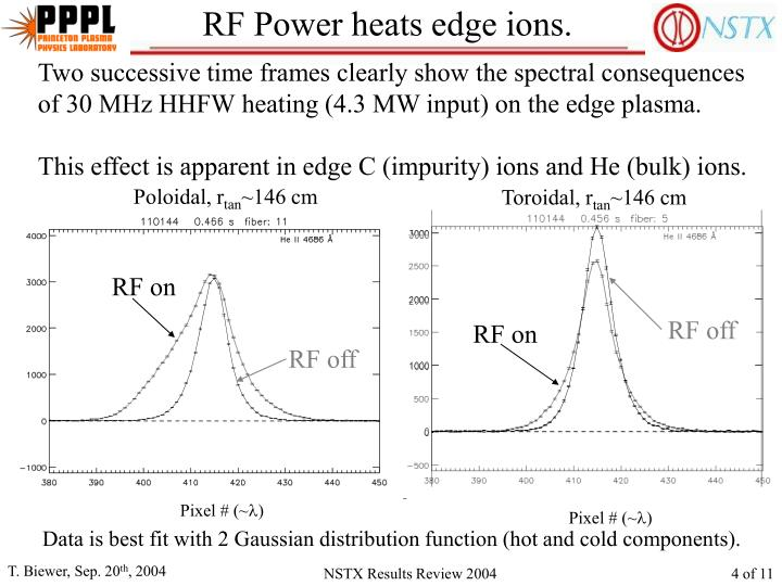 RF Power heats edge ions.