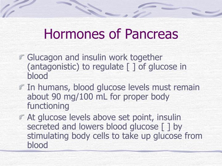 Hormones of Pancreas