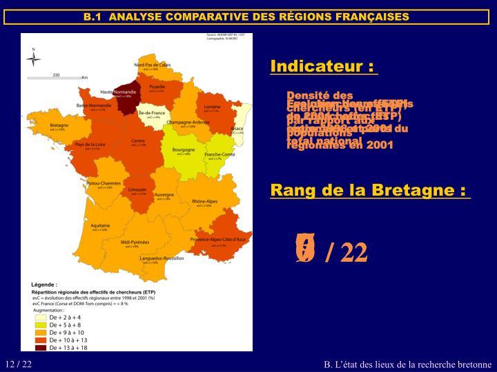 Densité des chercheurs (en ETP) par rapport aux populations régionales en 2001