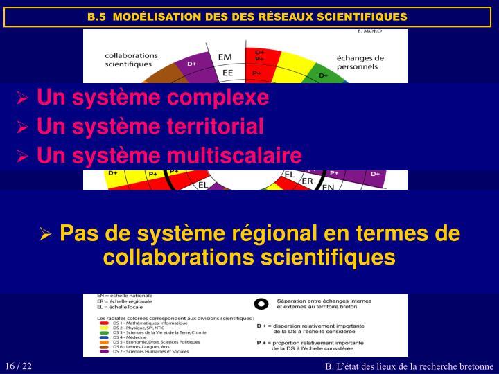 B.5  MODÉLISATION DES DES RÉSEAUX SCIENTIFIQUES