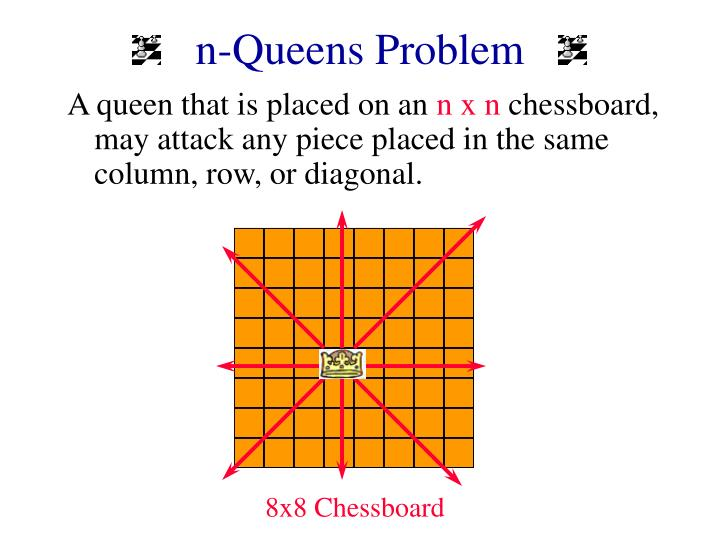 8x8 Chessboard