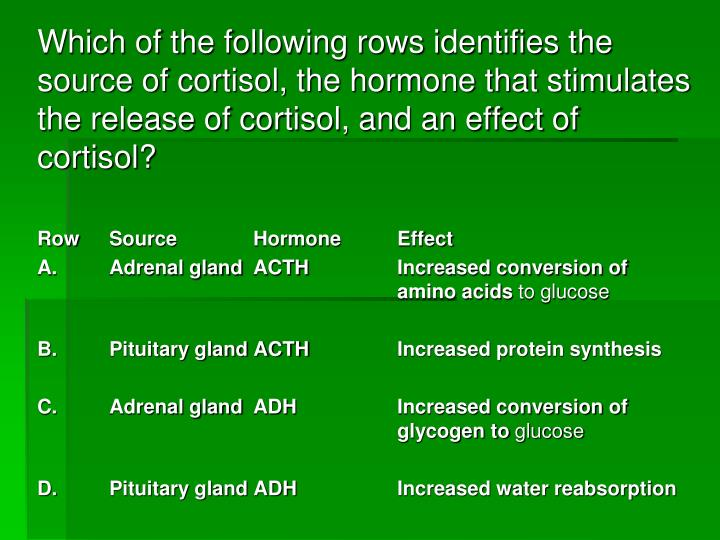 Which of the following rows identifies the source of cortisol, the hormone that stimulates the relea...